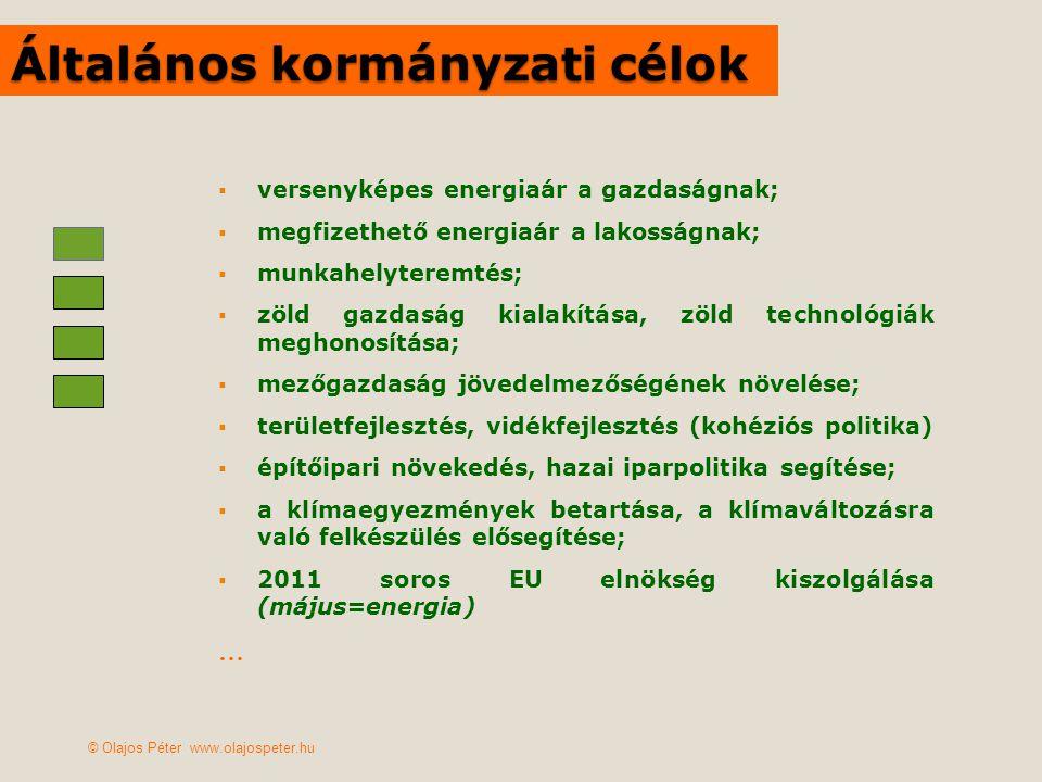 Köszönöm a figyelmet! E-mail: olajospeter@olajospeter.hu