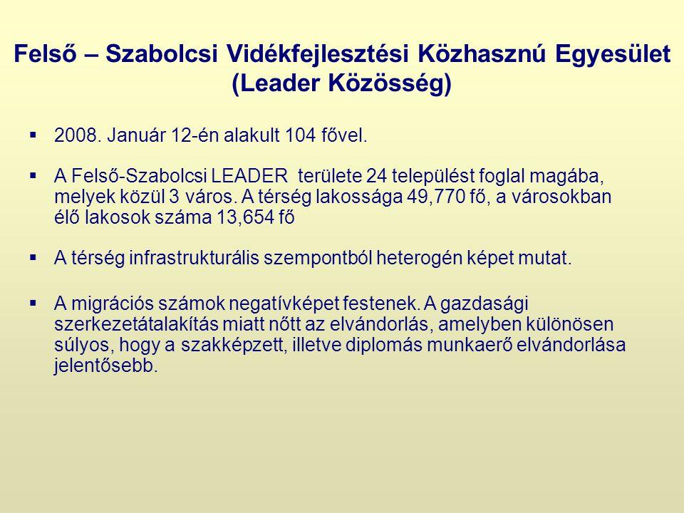 Felső – Szabolcsi Vidékfejlesztési Közhasznú Egyesület (Leader Közösség)  2008.