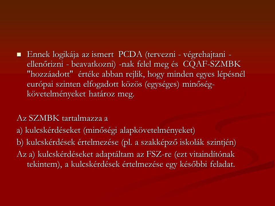 Ennek logikája az ismert PCDA (tervezni - végrehajtani - ellenőrizni - beavatkozni) -nak felel meg és CQAF-SZMBK