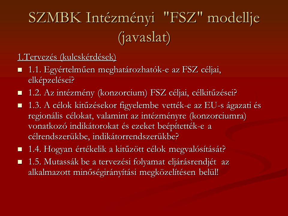 SZMBK Intézményi