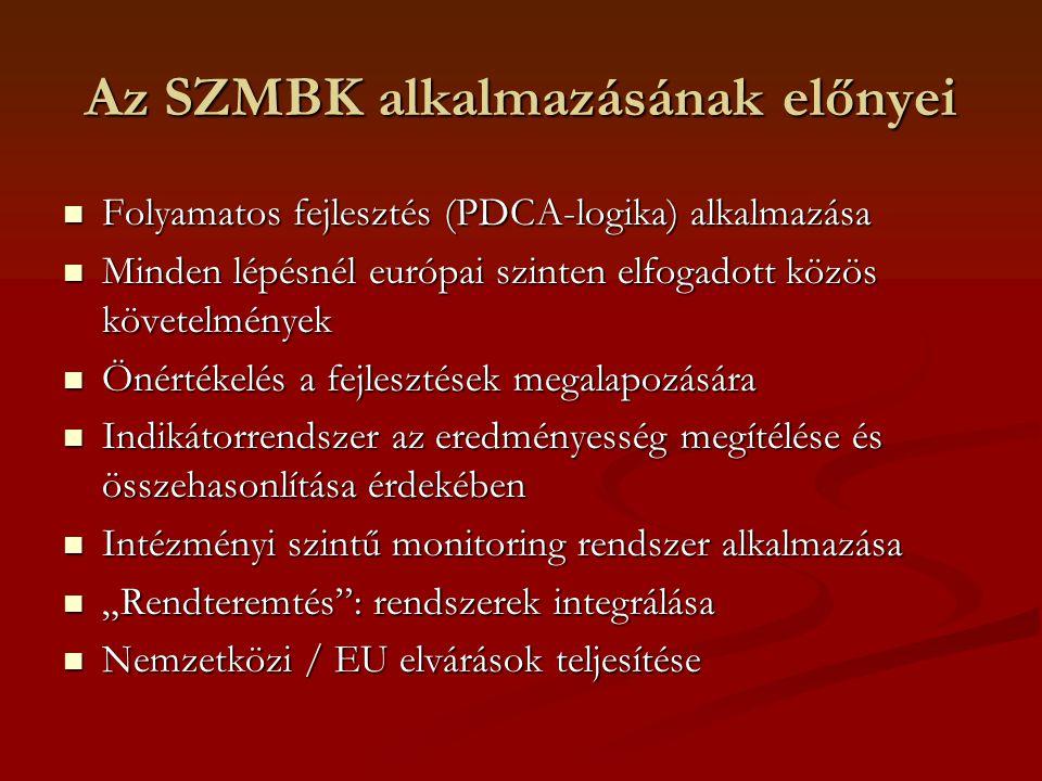 Az SZMBK alkalmazásának előnyei Folyamatos fejlesztés (PDCA-logika) alkalmazása Folyamatos fejlesztés (PDCA-logika) alkalmazása Minden lépésnél európa