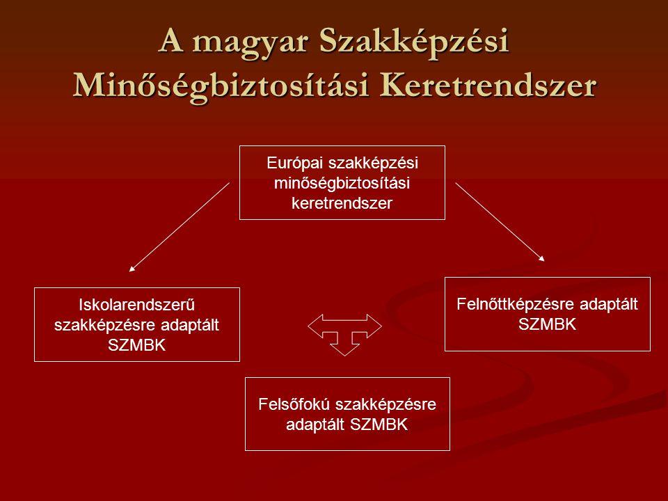 A magyar Szakképzési Minőségbiztosítási Keretrendszer Európai szakképzési minőségbiztosítási keretrendszer Felnőttképzésre adaptált SZMBK Felsőfokú sz