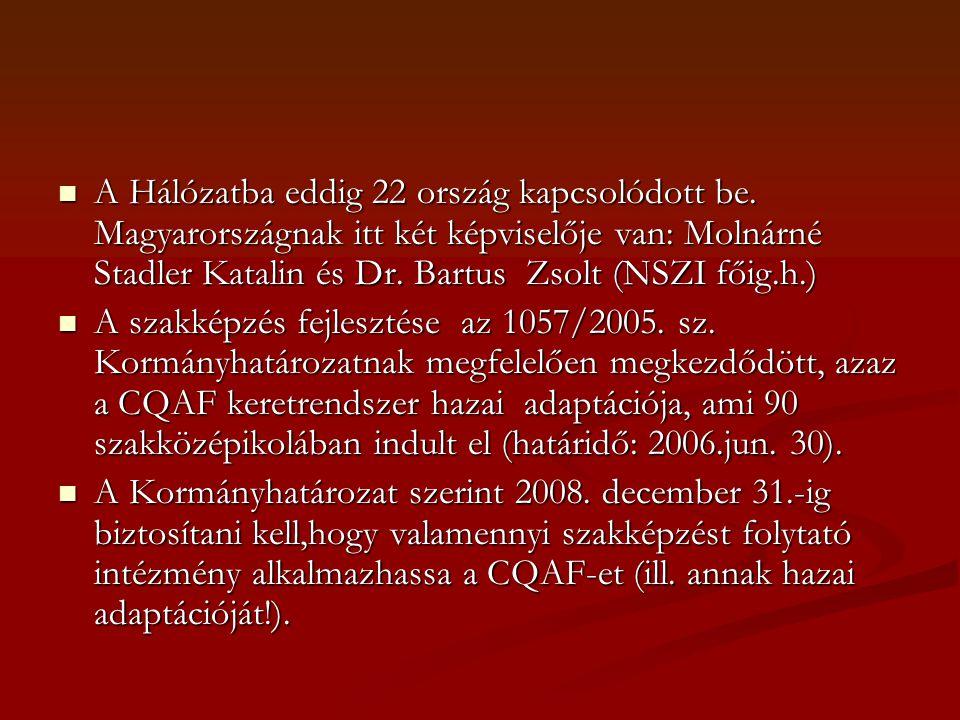 A Hálózatba eddig 22 ország kapcsolódott be. Magyarországnak itt két képviselője van: Molnárné Stadler Katalin és Dr. Bartus Zsolt (NSZI főig.h.) A Há