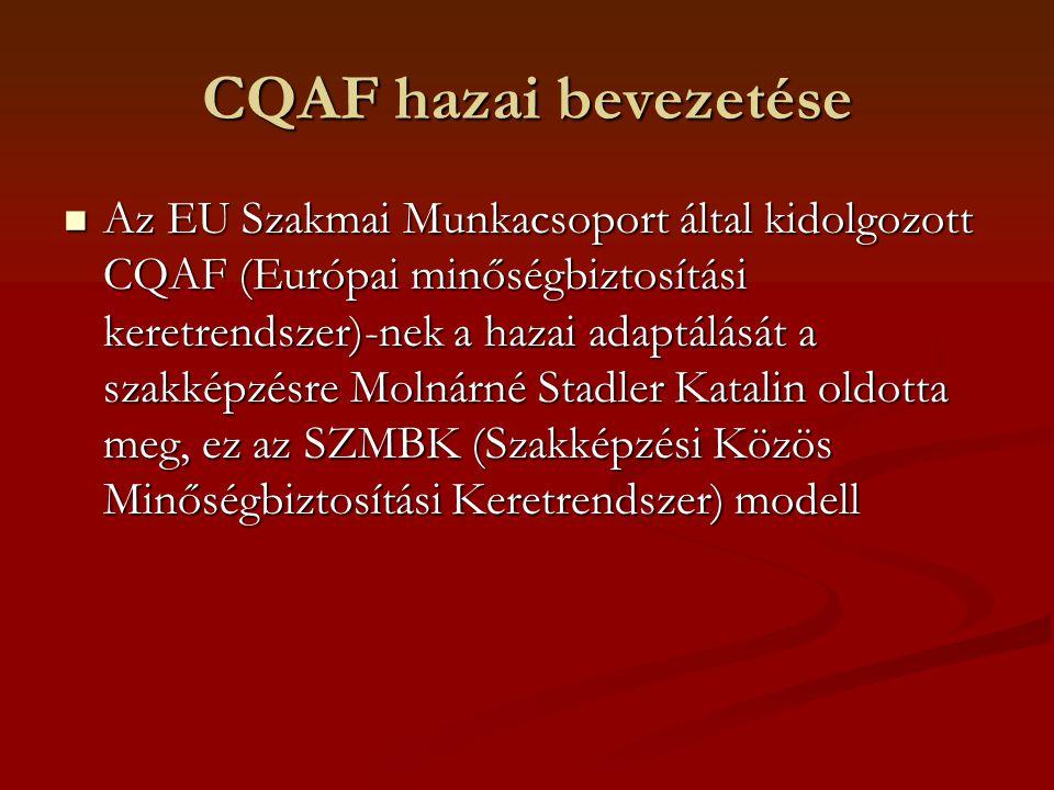 CQAF hazai bevezetése Az EU Szakmai Munkacsoport által kidolgozott CQAF (Európai minőségbiztosítási keretrendszer)-nek a hazai adaptálását a szakképzé