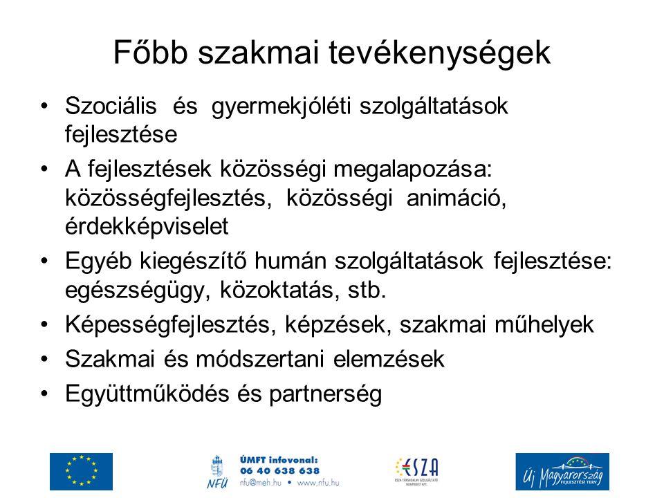 Főbb szakmai tevékenységek Szociális és gyermekjóléti szolgáltatások fejlesztése A fejlesztések közösségi megalapozása: közösségfejlesztés, közösségi