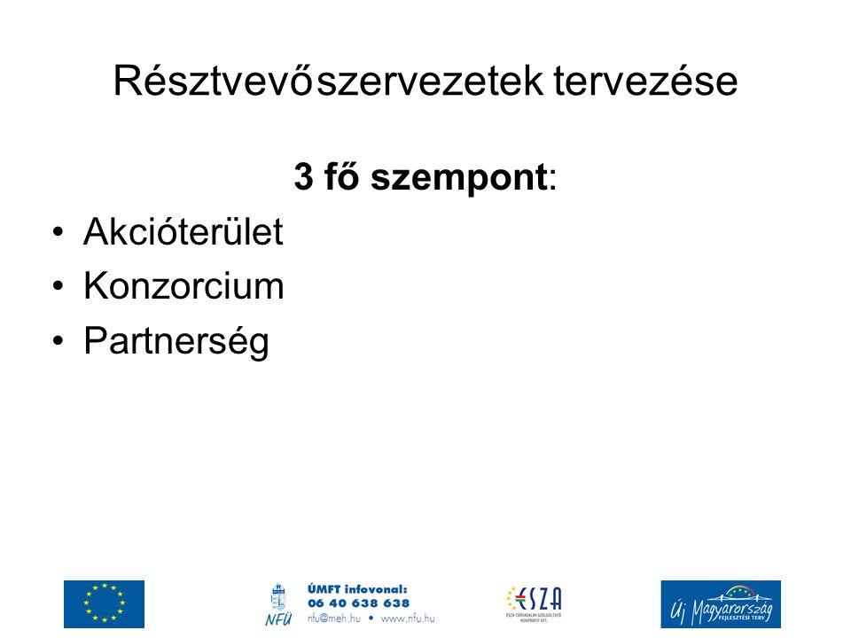 Résztvevő szervezetek tervezése 3 fő szempont: Akcióterület Konzorcium Partnerség