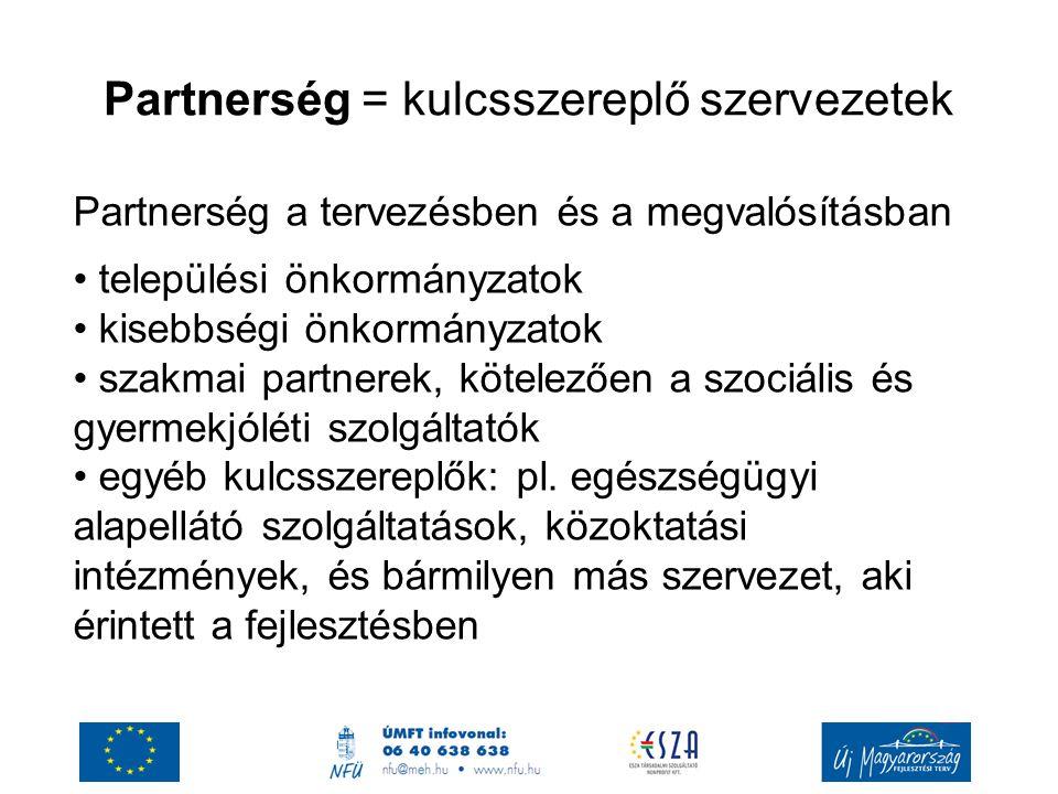 Partnerség = kulcsszereplő szervezetek Partnerség a tervezésben és a megvalósításban települési önkormányzatok kisebbségi önkormányzatok szakmai partn