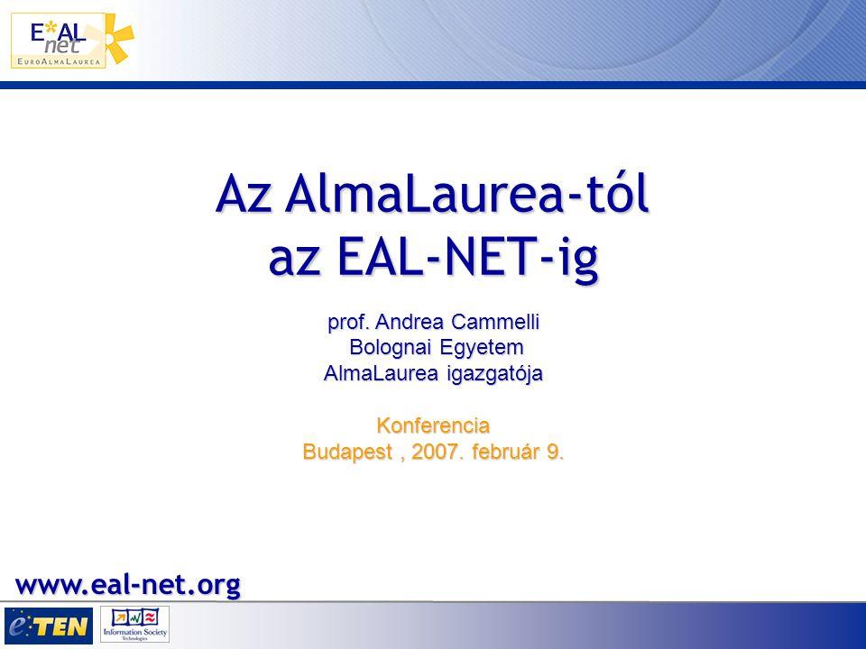 Az AlmaLaurea-tól az EAL-NET-ig prof.
