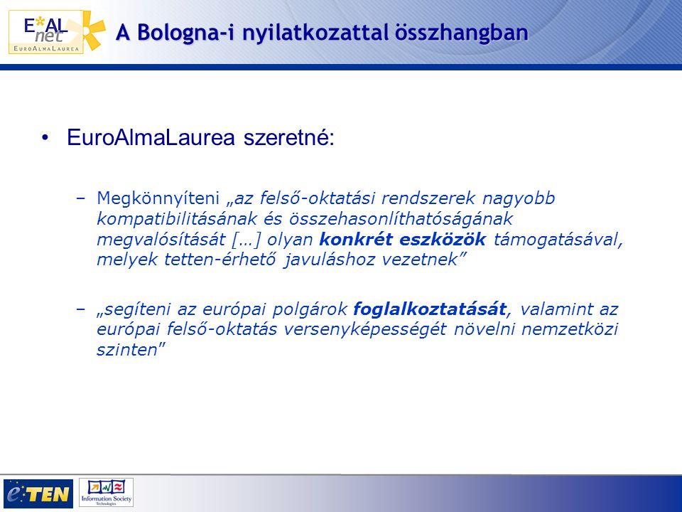 """A Bologna-i nyilatkozattal összhangban EuroAlmaLaurea szeretné: –Megkönnyíteni """"az felső-oktatási rendszerek nagyobb kompatibilitásának és összehasonlíthatóságának megvalósítását […] olyan konkrét eszközök támogatásával, melyek tetten-érhető javuláshoz vezetnek –""""segíteni az európai polgárok foglalkoztatását, valamint az európai felső-oktatás versenyképességét növelni nemzetközi szinten"""