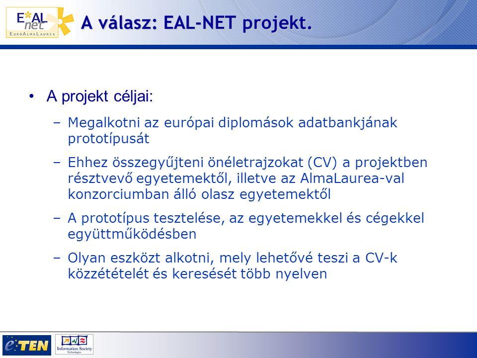 A válasz: EAL-NET projekt.