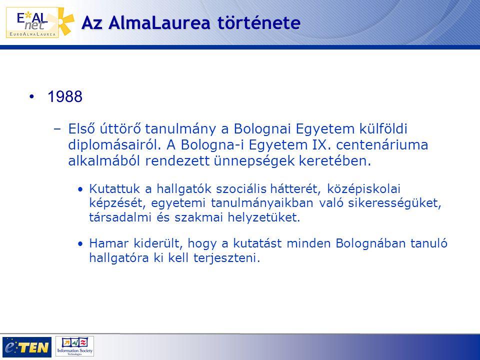 Az AlmaLaurea története 1988 –Első úttörő tanulmány a Bolognai Egyetem külföldi diplomásairól.