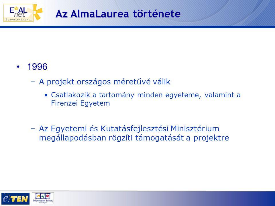 1996 –A projekt országos méretűvé válik Csatlakozik a tartomány minden egyeteme, valamint a Firenzei Egyetem –Az Egyetemi és Kutatásfejlesztési Minisztérium megállapodásban rögzíti támogatását a projektre Az AlmaLaurea története