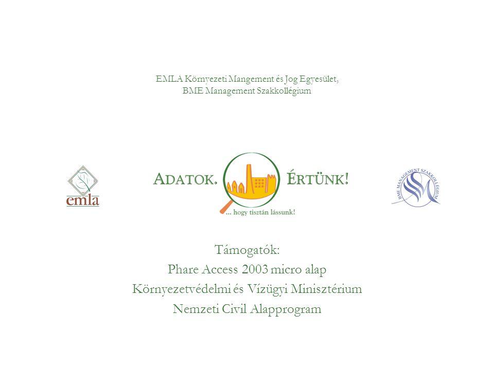 EMLA Környezeti Mangement és Jog Egyesület, BME Management Szakkollégium Támogatók: Phare Access 2003 micro alap Környezetvédelmi és Vízügyi Minisztérium Nemzeti Civil Alapprogram