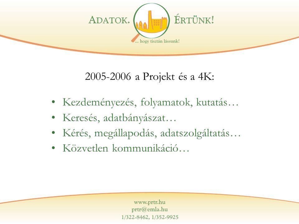 2005-2006 a Projekt és a 4K: Kezdeményezés, folyamatok, kutatás… Keresés, adatbányászat… Kérés, megállapodás, adatszolgáltatás… Közvetlen kommunikáció