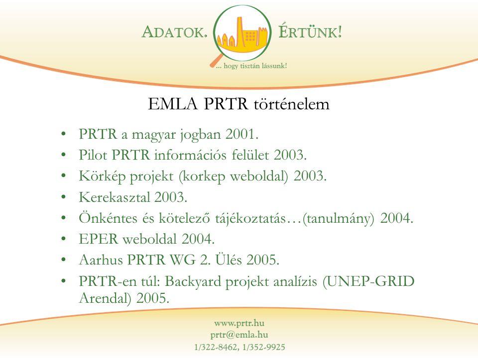EMLA PRTR történelem PRTR a magyar jogban 2001. Pilot PRTR információs felület 2003. Körkép projekt (korkep weboldal) 2003. Kerekasztal 2003. Önkéntes