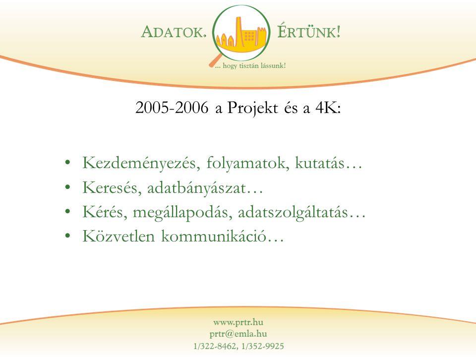 2005-2006 a Projekt és a 4K: Kezdeményezés, folyamatok, kutatás… Keresés, adatbányászat… Kérés, megállapodás, adatszolgáltatás… Közvetlen kommunikáció…