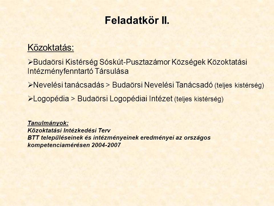 Feladatkör II.