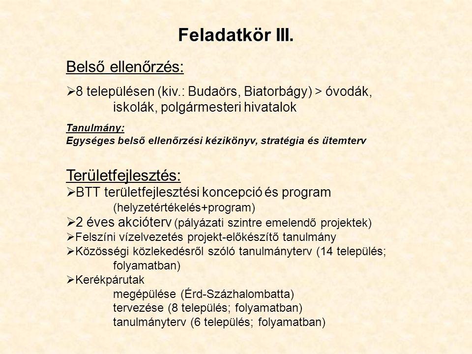 Feladatkör III.