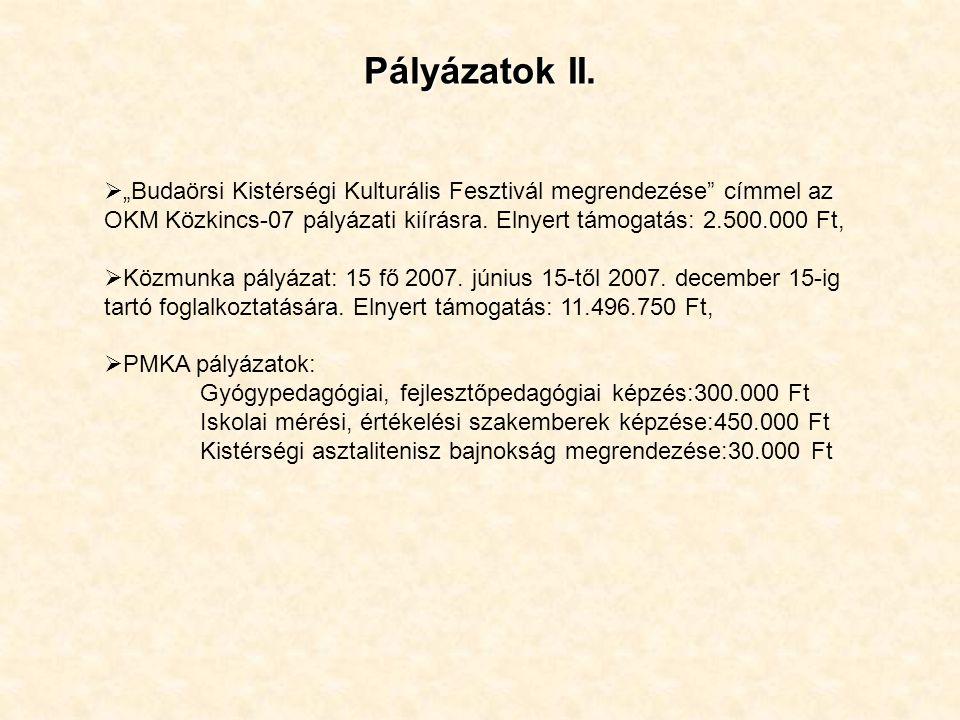 Pályázatok II.