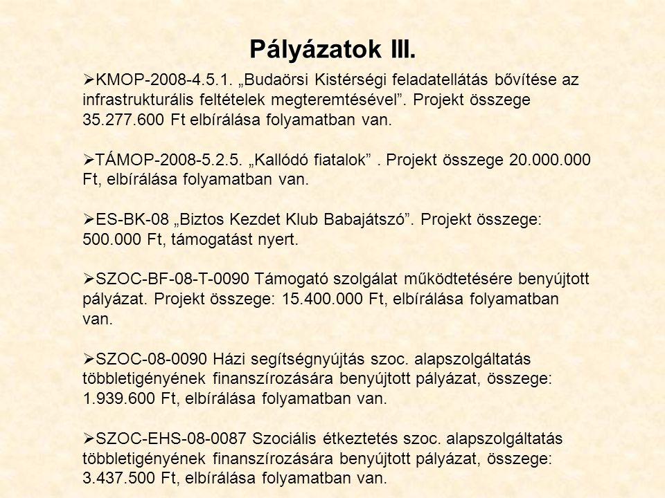 Pályázatok III. KMOP-2008-4.5.1.
