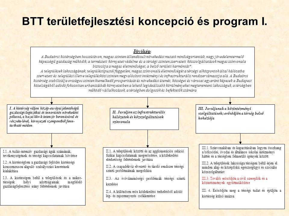 Jövőkép : A Budaörsi kistérségben hosszútávon, magas szinten állandósult növekedést mutató minőségorientált, nagy jövedelemtermelő képességű gazdaság működik, a természeti környezet védelme és a térségi szinten szervezett közszolgáltatások magas színvonala biztosítja a magas életminőséget, a belső területi harmóniát*.