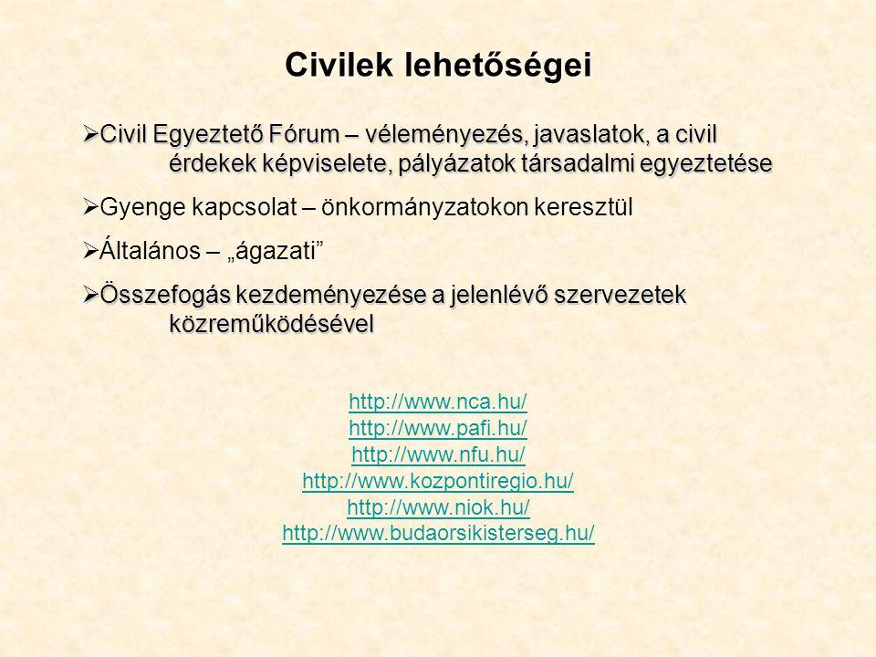 """Civilek lehetőségei  Civil Egyeztető Fórum – véleményezés, javaslatok, a civil érdekek képviselete, pályázatok társadalmi egyeztetése  Gyenge kapcsolat – önkormányzatokon keresztül  Általános – """"ágazati  Összefogás kezdeményezése a jelenlévő szervezetek közreműködésével http://www.nca.hu/ http://www.pafi.hu/ http://www.nfu.hu/ http://www.kozpontiregio.hu/ http://www.niok.hu/ http://www.budaorsikisterseg.hu/"""