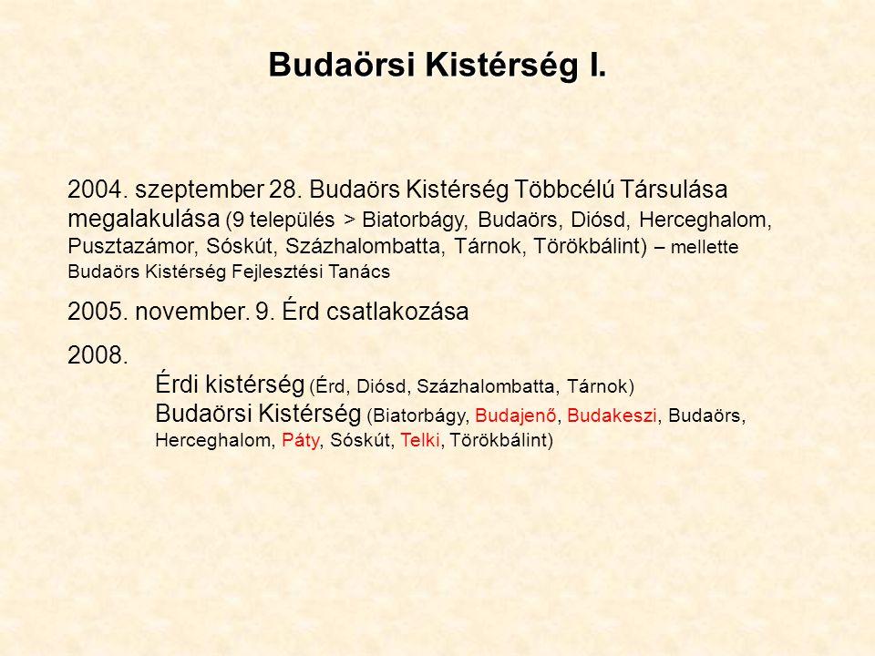 Budaörsi Kistérség I.2004. szeptember 28.