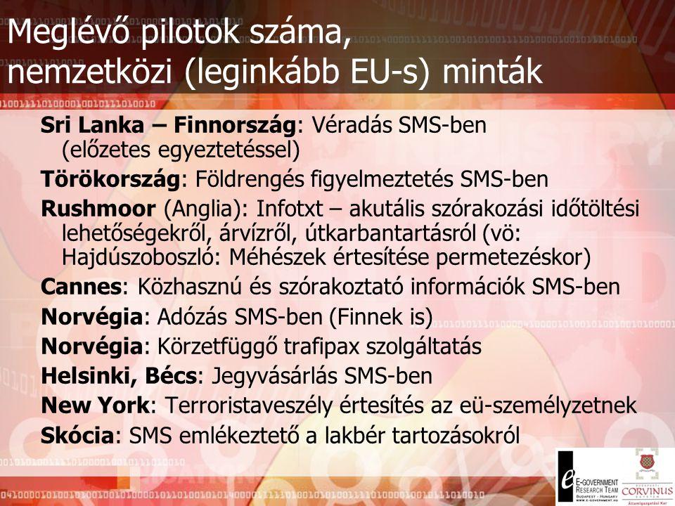 Sri Lanka – Finnország: Véradás SMS-ben (előzetes egyeztetéssel) Törökország: Földrengés figyelmeztetés SMS-ben Rushmoor (Anglia): Infotxt – akutális szórakozási időtöltési lehetőségekről, árvízről, útkarbantartásról (vö: Hajdúszoboszló: Méhészek értesítése permetezéskor) Cannes: Közhasznú és szórakoztató információk SMS-ben Norvégia: Adózás SMS-ben (Finnek is) Norvégia: Körzetfüggő trafipax szolgáltatás Helsinki, Bécs: Jegyvásárlás SMS-ben New York: Terroristaveszély értesítés az eü-személyzetnek Skócia: SMS emlékeztető a lakbér tartozásokról Meglévő pilotok száma, nemzetközi (leginkább EU-s) minták