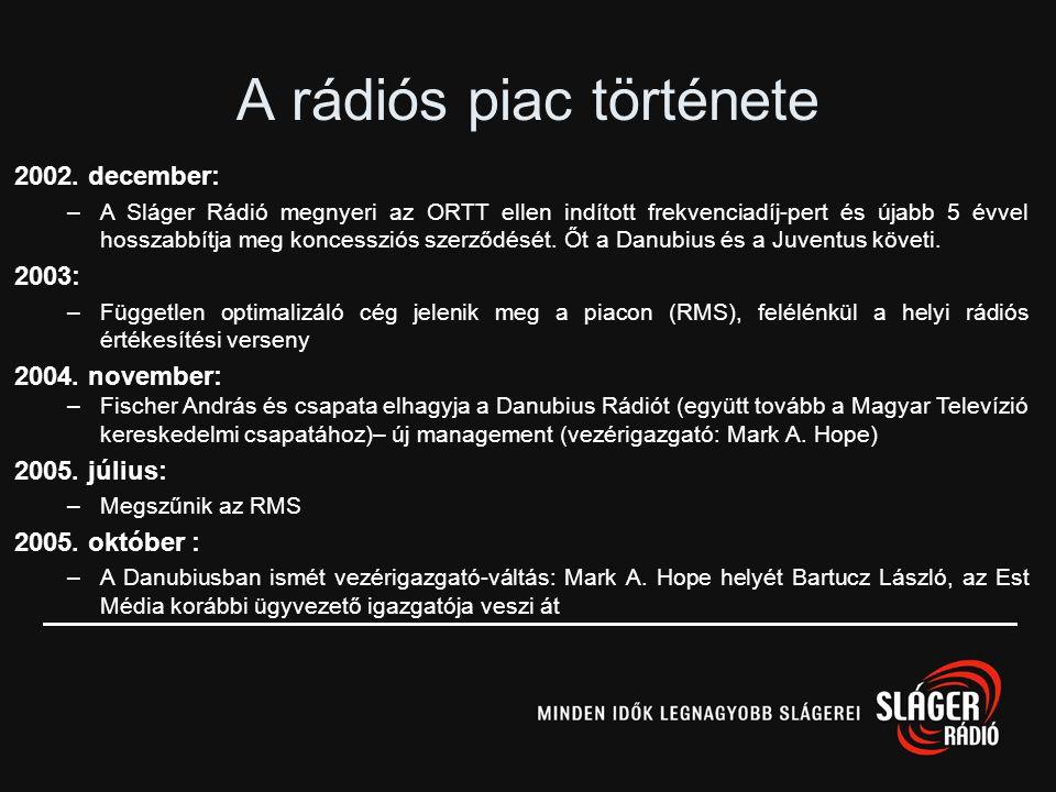 1998. február 16.: –A Sláger Rádió 0 óra 00 perckor elkezdi a műsorszolgáltatást –a Juventus regionális adóvá válik egy budapesti frekvenciával 1998: