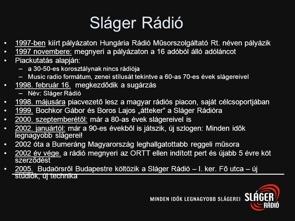 2002. december: –A Sláger Rádió megnyeri az ORTT ellen indított frekvenciadíj-pert és újabb 5 évvel hosszabbítja meg koncessziós szerződését. Őt a Dan