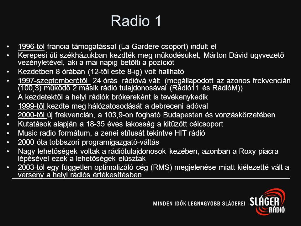 Danubius Rádió 1997 nov.: az Országos Kereskedelmi Rádió Rt. (négy tőkeerős cég (Daily Mail Group Radio Hungary, DMG Radio Trust, Wallis Rt., OTP Rt.