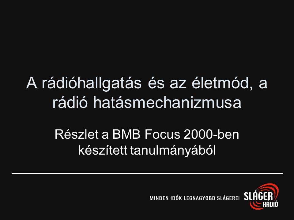 Átlagos rádiós piacrész: 7,0% Rádió részaránya a teljes reklámköltésből az EU-ban - 2004