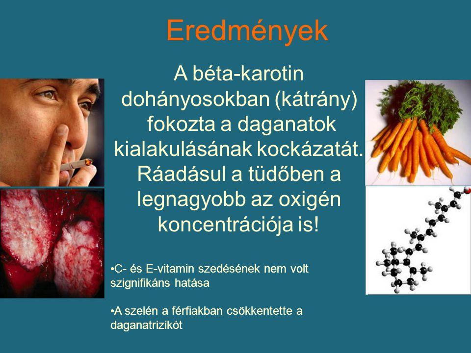 A béta-karotin dohányosokban (kátrány) fokozta a daganatok kialakulásának kockázatát.