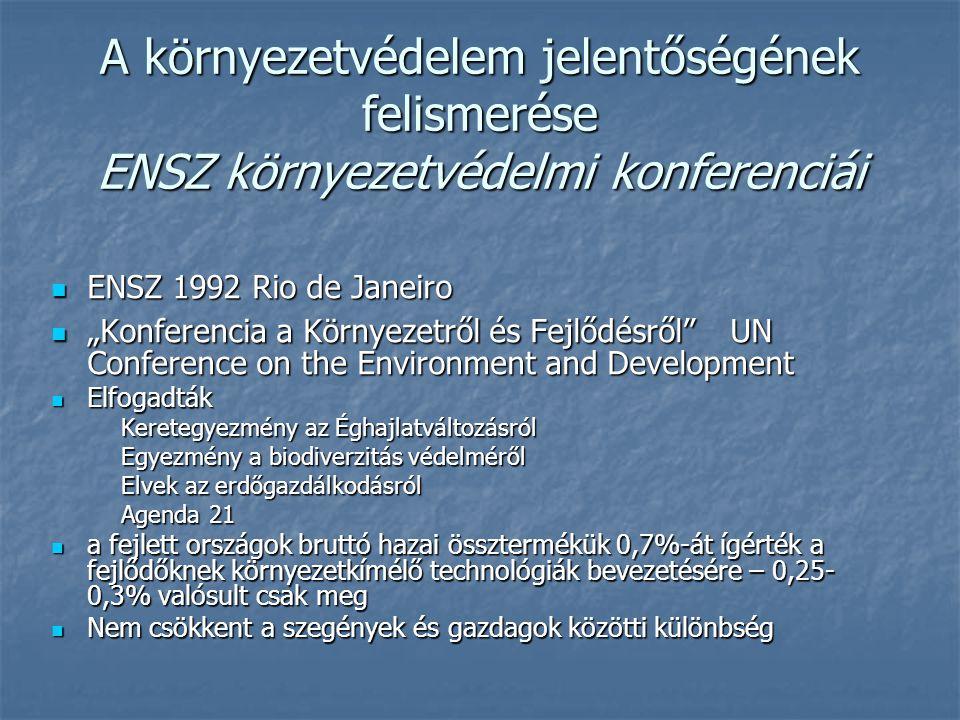 """A környezetvédelem jelentőségének felismerése ENSZ környezetvédelmi konferenciái ENSZ 1992 Rio de Janeiro ENSZ 1992 Rio de Janeiro """"Konferencia a Környezetről és Fejlődésről UN Conference on the Environment and Development """"Konferencia a Környezetről és Fejlődésről UN Conference on the Environment and Development Elfogadták Elfogadták Keretegyezmény az Éghajlatváltozásról Keretegyezmény az Éghajlatváltozásról Egyezmény a biodiverzitás védelméről Egyezmény a biodiverzitás védelméről Elvek az erdőgazdálkodásról Elvek az erdőgazdálkodásról Agenda 21 Agenda 21 a fejlett országok bruttó hazai össztermékük 0,7%-át ígérték a fejlődőknek környezetkímélő technológiák bevezetésére – 0,25- 0,3% valósult csak meg a fejlett országok bruttó hazai össztermékük 0,7%-át ígérték a fejlődőknek környezetkímélő technológiák bevezetésére – 0,25- 0,3% valósult csak meg Nem csökkent a szegények és gazdagok közötti különbség Nem csökkent a szegények és gazdagok közötti különbség"""