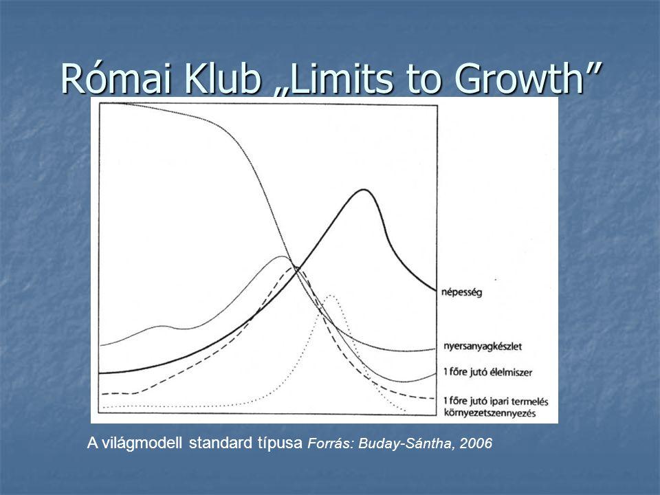 """Római Klub """"Limits to Growth"""" A világmodell standard típusa Forrás: Buday-Sántha, 2006"""