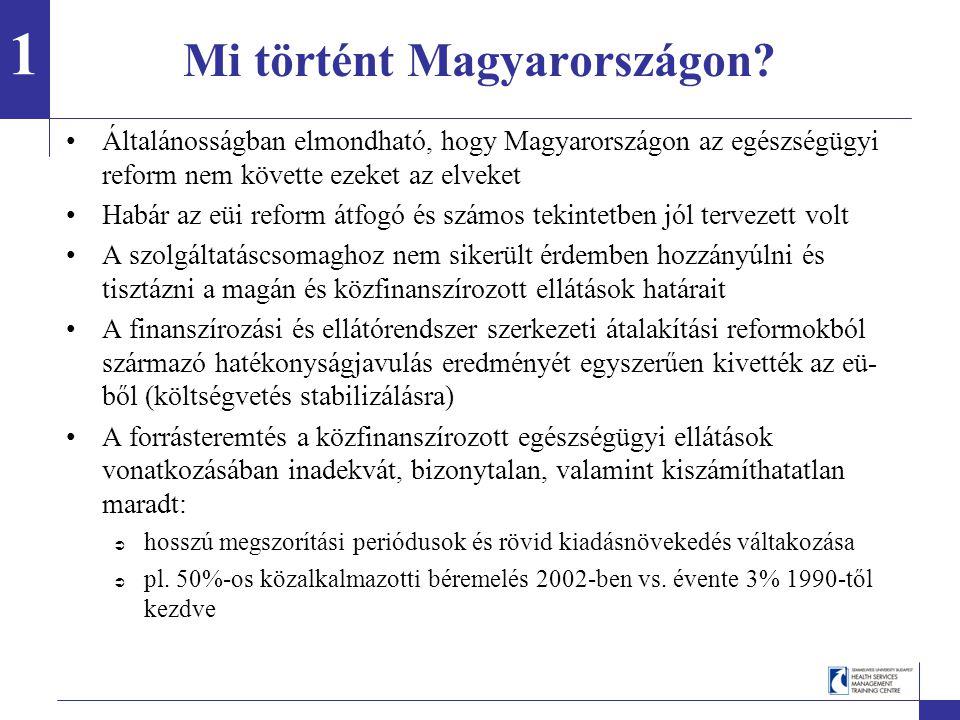 Mi történt Magyarországon.