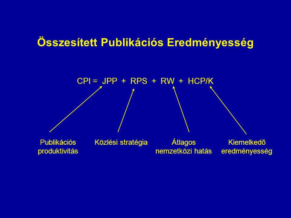 Összesített Publikációs Eredményesség CPI = JPP + RPS + RW + HCP/K Publikációs produktivitás Közlési stratégiaÁtlagos nemzetközi hatás Kiemelkedő eredményesség