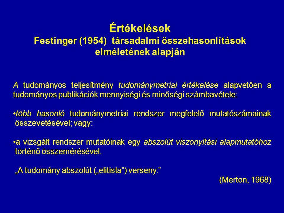 Értékelések Festinger (1954) társadalmi összehasonlítások elméletének alapján A tudományos teljesítmény tudománymetriai értékelése alapvetően a tudományos publikációk mennyiségi és minőségi számbavétele: több hasonló tudománymetriai rendszer megfelelő mutatószámainak összevetésével; vagy: a vizsgált rendszer mutatóinak egy abszolút viszonyítási alapmutatóhoz történő összemérésével.