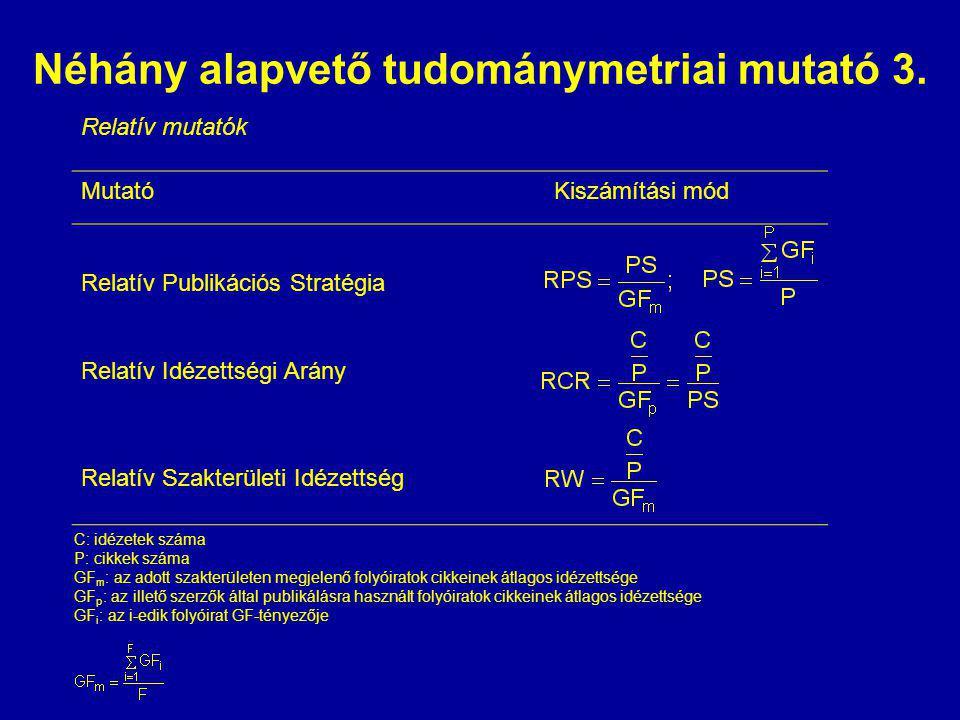 Néhány alapvető tudománymetriai mutató 3. Relatív mutatók MutatóKiszámítási mód Relatív Publikációs Stratégia Relatív Idézettségi Arány Relatív Szakte