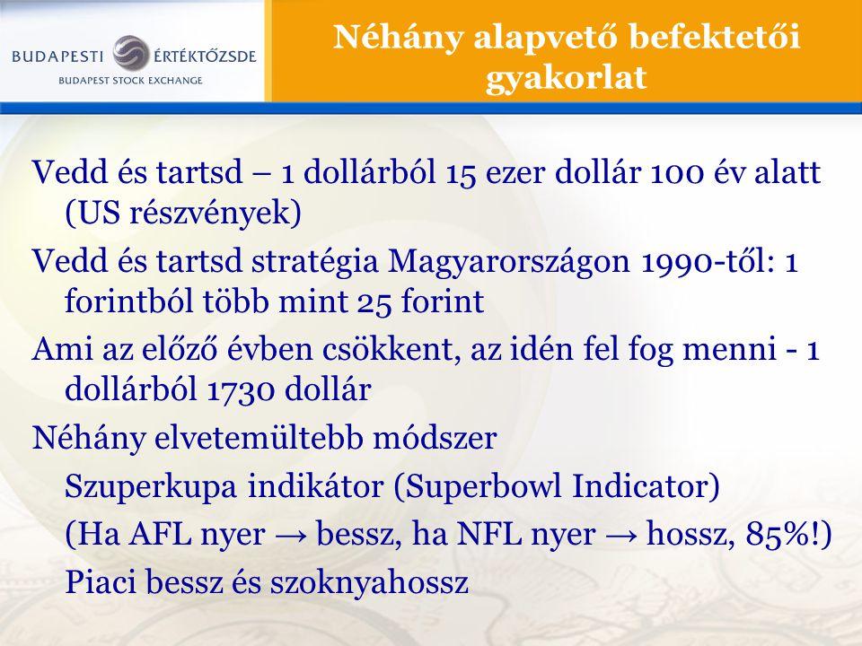 Vedd és tartsd – 1 dollárból 15 ezer dollár 100 év alatt (US részvények) Vedd és tartsd stratégia Magyarországon 1990-től: 1 forintból több mint 25 forint Ami az előző évben csökkent, az idén fel fog menni - 1 dollárból 1730 dollár Néhány elvetemültebb módszer Szuperkupa indikátor (Superbowl Indicator) (Ha AFL nyer → bessz, ha NFL nyer → hossz, 85%!) Piaci bessz és szoknyahossz Néhány alapvető befektetői gyakorlat