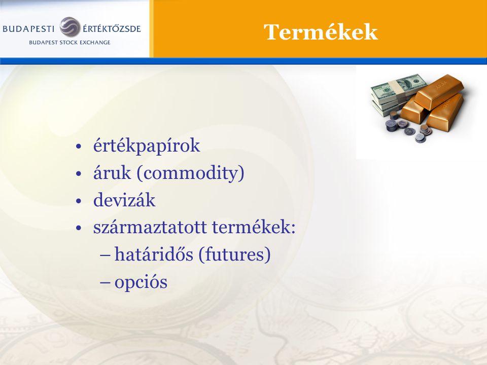 Termékek értékpapírok áruk (commodity) devizák származtatott termékek: –határidős (futures) –opciós
