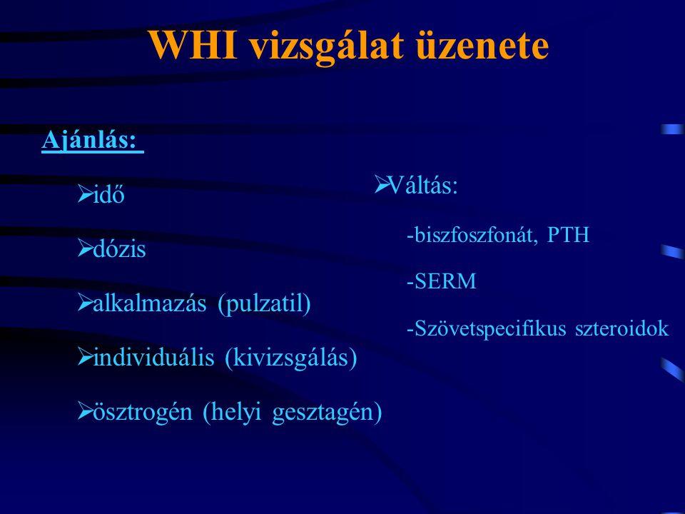 WHI vizsgálat üzenete Ajánlás:  idő  dózis  alkalmazás (pulzatil)  individuális (kivizsgálás)  ösztrogén (helyi gesztagén)  Váltás: -biszfoszfonát, PTH -SERM -Szövetspecifikus szteroidok