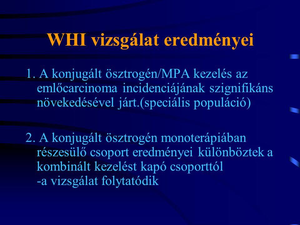 WHI vizsgálat eredményei 1. A konjugált ösztrogén/MPA kezelés az emlőcarcinoma incidenciájának szignifikáns növekedésével járt.(speciális populáció) 2