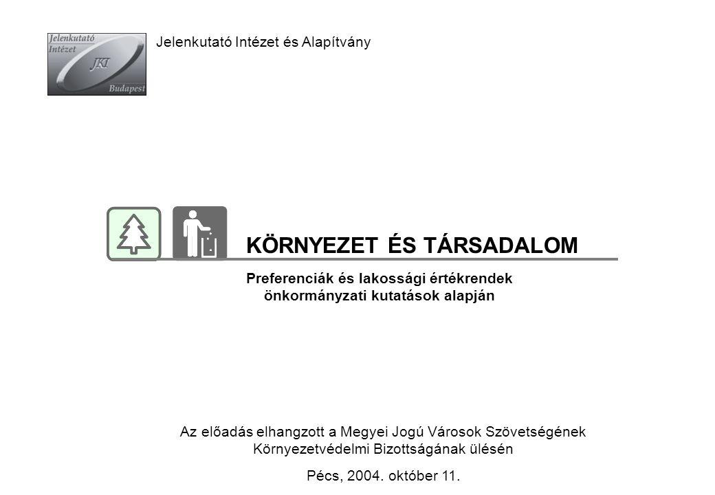 KÖRNYEZET ÉS TÁRSADALOM Preferenciák és lakossági értékrendek önkormányzati kutatások alapján Az előadás elhangzott a Megyei Jogú Városok Szövetségének Környezetvédelmi Bizottságának ülésén Pécs, 2004.