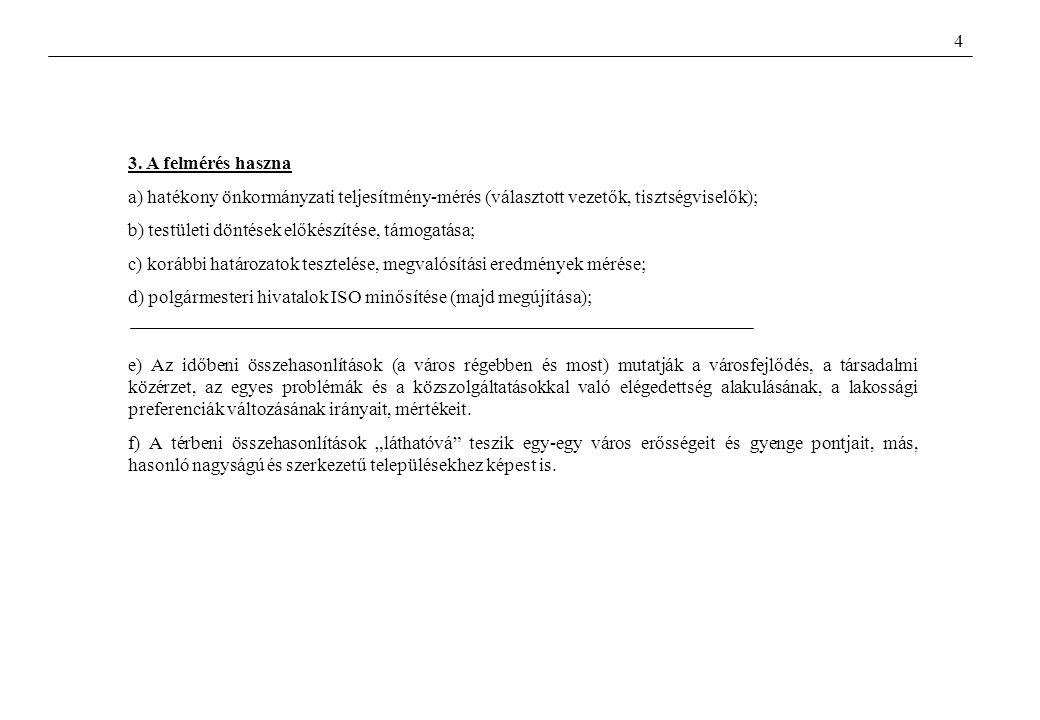 3. A felmérés haszna a) hatékony önkormányzati teljesítmény-mérés (választott vezetők, tisztségviselők); b) testületi döntések előkészítése, támogatás