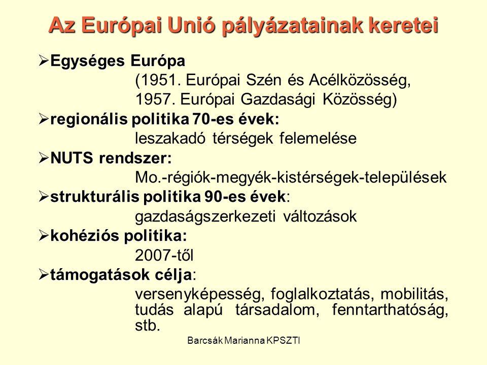 Barcsák Marianna KPSZTI Az Európai Unió pályázatainak keretei  Egységes Európa (1951. Európai Szén és Acélközösség, 1957. Európai Gazdasági Közösség)