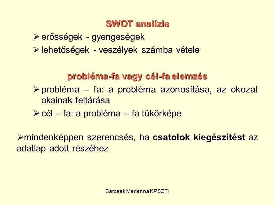 Barcsák Marianna KPSZTI SWOT analízis  erősségek - gyengeségek  lehetőségek - veszélyek számba vétele probléma-fa vagy cél-faelemzés probléma-fa vag