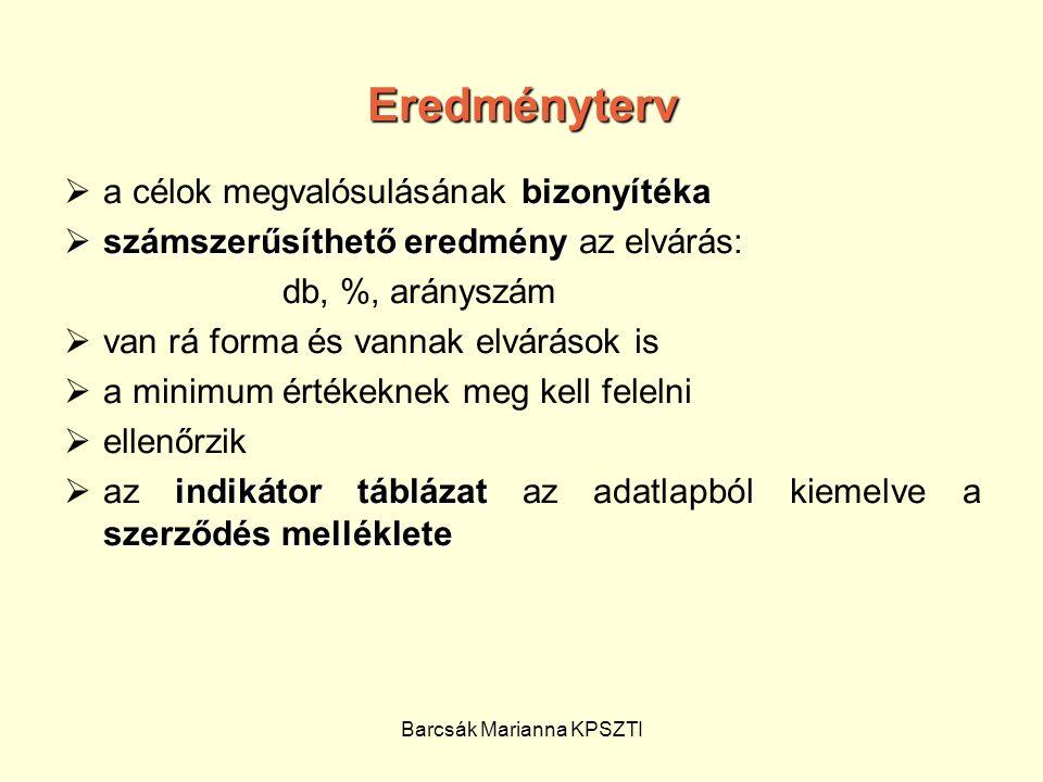 Barcsák Marianna KPSZTI Eredményterv bizonyítéka  a célok megvalósulásának bizonyítéka  számszerűsíthető eredmény  számszerűsíthető eredmény az elv