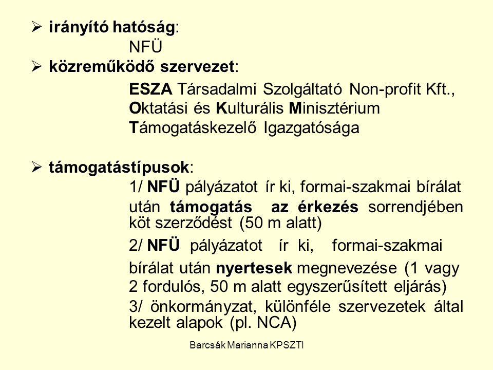Barcsák Marianna KPSZTI  irányító hatóság: NFÜ  közreműködő szervezet: ESZA Társadalmi Szolgáltató Non-profit Kft., Oktatási és Kulturális Minisztér