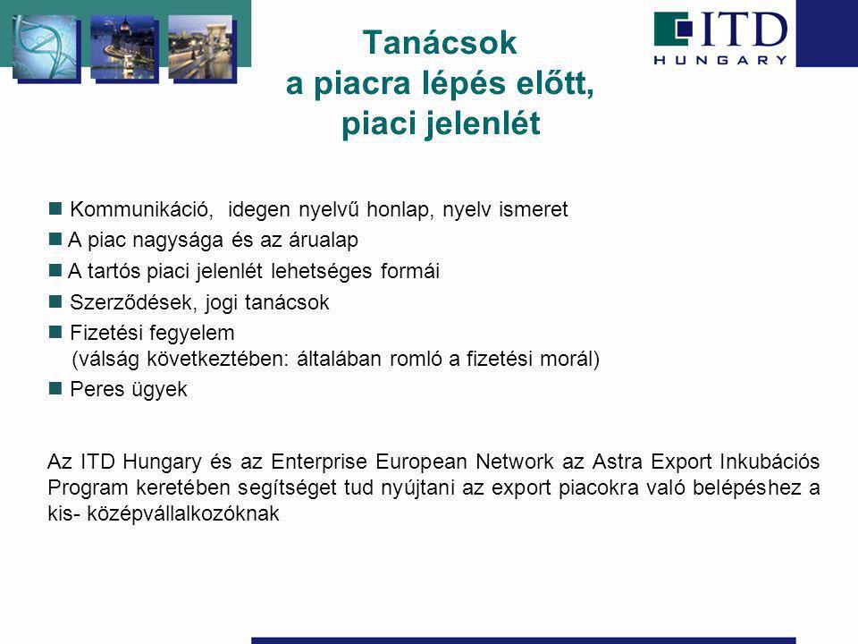 Tanácsok a piacra lépés előtt, piaci jelenlét Kommunikáció, idegen nyelvű honlap, nyelv ismeret A piac nagysága és az árualap A tartós piaci jelenlét lehetséges formái Szerződések, jogi tanácsok Fizetési fegyelem (válság következtében: általában romló a fizetési morál) Peres ügyek Az ITD Hungary és az Enterprise European Network az Astra Export Inkubációs Program keretében segítséget tud nyújtani az export piacokra való belépéshez a kis- középvállalkozóknak